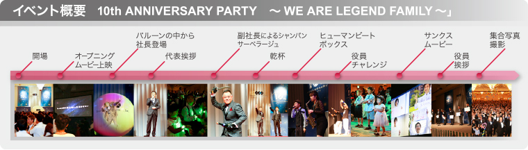 イベント概要 10th ANNIVERSARY PARTY ~WE ARE LEGEND FAMILY~